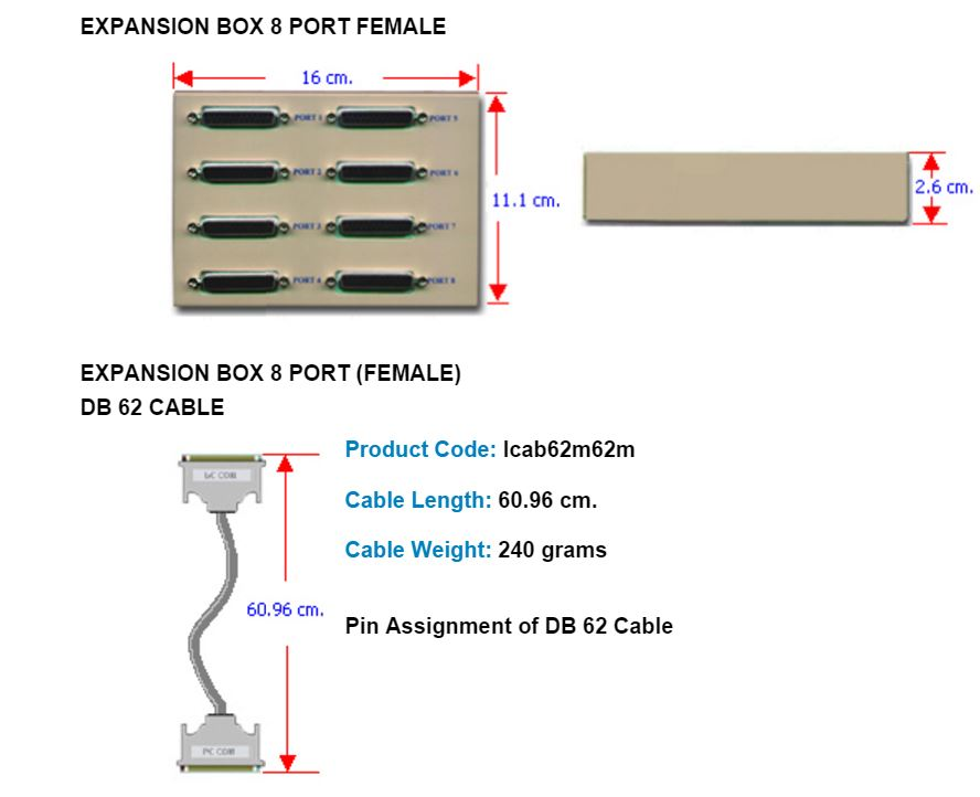 8 Port Cable Box Assembly